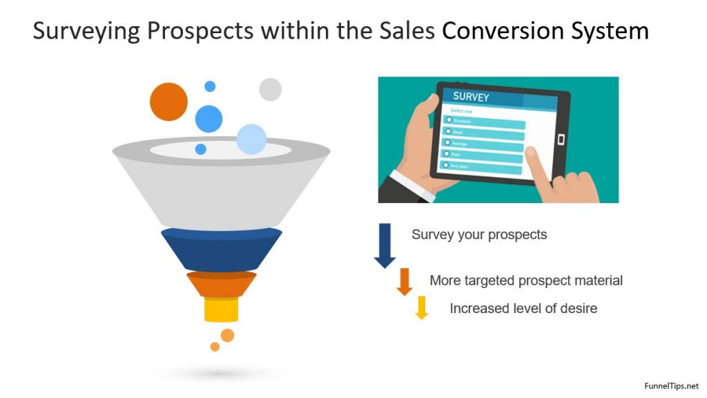 surveying prospects in the sales funnel