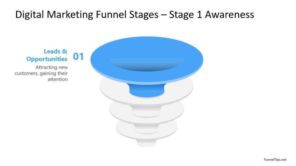 top of the funnel marketing strategy